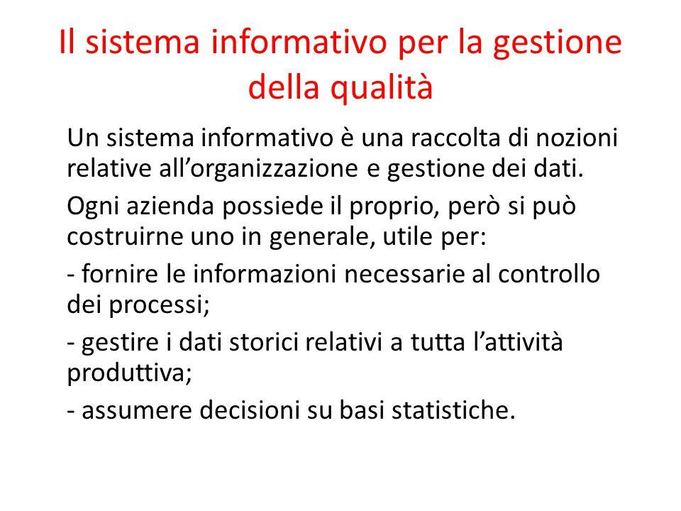 Il sistema informativo per la gestione della qualità Un sistema informativo è una raccolta di nozioni relative all'organizzazione e gestione dei dati.