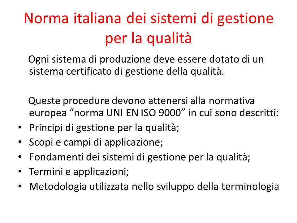 Norma italiana dei sistemi di gestione per la qualità Ogni sistema di produzione deve essere dotato di un sistema certificato di gestione della qualità.