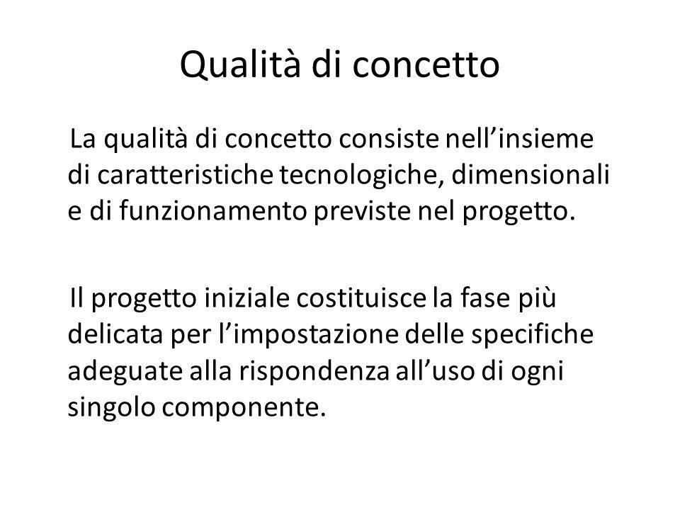 Qualità di concetto La qualità di concetto consiste nell'insieme di caratteristiche tecnologiche, dimensionali e di funzionamento previste nel progetto.