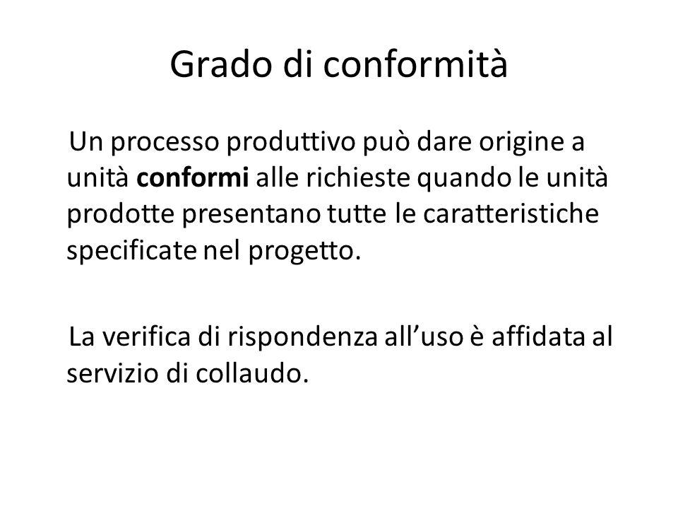 Grado di conformità Un processo produttivo può dare origine a unità conformi alle richieste quando le unità prodotte presentano tutte le caratteristiche specificate nel progetto.