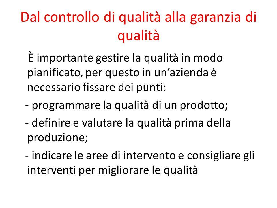 Dal controllo di qualità alla garanzia di qualità È importante gestire la qualità in modo pianificato, per questo in un'azienda è necessario fissare dei punti: - programmare la qualità di un prodotto; - definire e valutare la qualità prima della produzione; - indicare le aree di intervento e consigliare gli interventi per migliorare le qualità