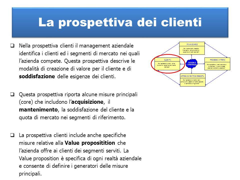 La prospettiva dei clienti  Nella prospettiva clienti il management aziendale identifica i clienti ed i segmenti di mercato nei quali l'azienda compete.