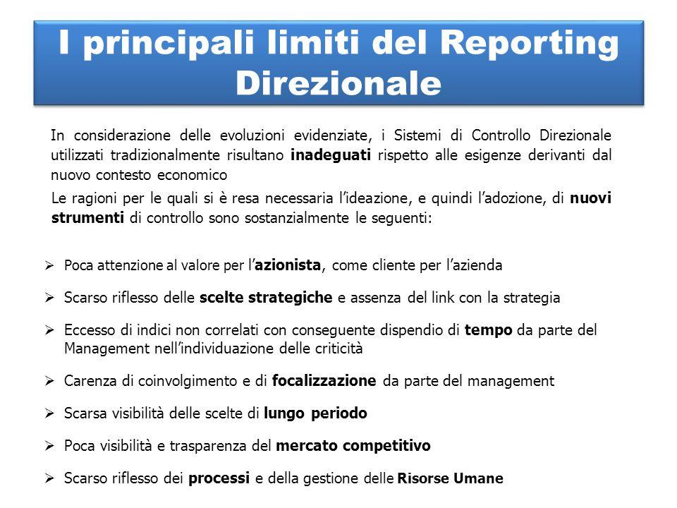 I principali limiti del Reporting Direzionale  Poca attenzione al valore per l'azionista, come cliente per l'azienda  Scarso riflesso delle scelte s