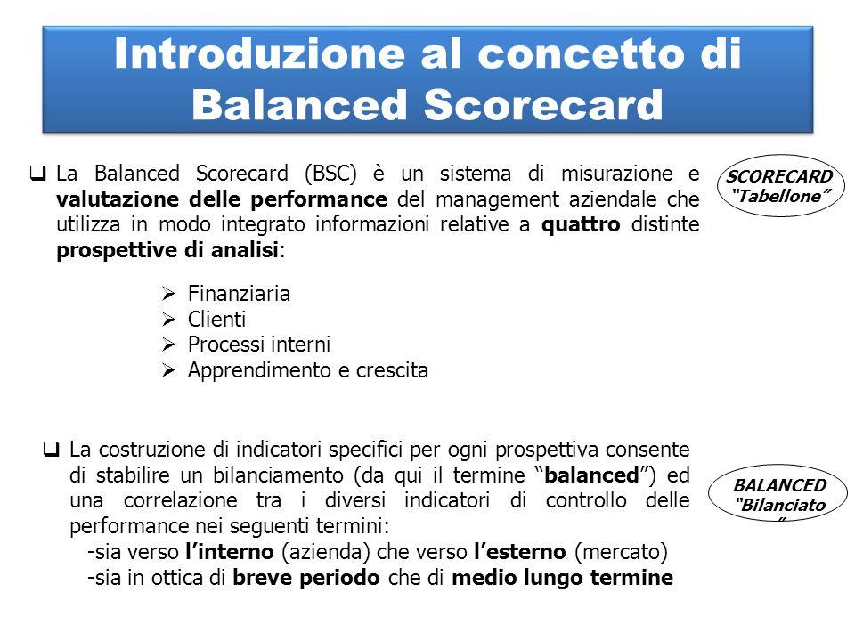 Introduzione al concetto di Balanced Scorecard  La Balanced Scorecard (BSC) è un sistema di misurazione e valutazione delle performance del management aziendale che utilizza in modo integrato informazioni relative a quattro distinte prospettive di analisi:  La costruzione di indicatori specifici per ogni prospettiva consente di stabilire un bilanciamento (da qui il termine balanced ) ed una correlazione tra i diversi indicatori di controllo delle performance nei seguenti termini: -sia verso l'interno (azienda) che verso l'esterno (mercato) -sia in ottica di breve periodo che di medio lungo termine  Finanziaria  Clienti  Processi interni  Apprendimento e crescita SCORECARD Tabellone BALANCED Bilanciato