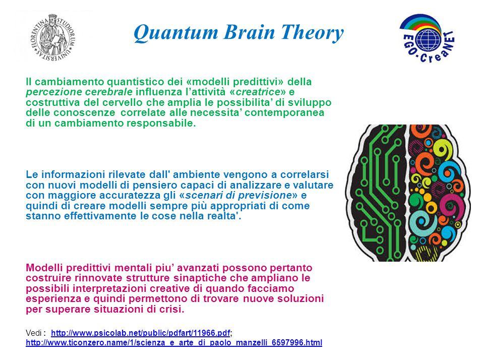 Quantum Brain Theory Il cambiamento quantistico dei «modelli predittivi» della percezione cerebrale influenza l'attività «creatrice» e costruttiva del