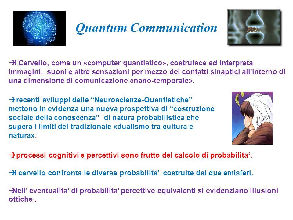 Quantum Communication  Il Cervello, come un «computer quantistico», costruisce ed interpreta immagini, suoni e altre sensazioni per mezzo dei contatt