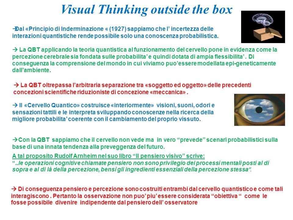 Visual Thinking outside the box  Dal «Principio di Inderminazione « (1927) sappiamo che l' incertezza delle interazioni quantistiche rende possibile