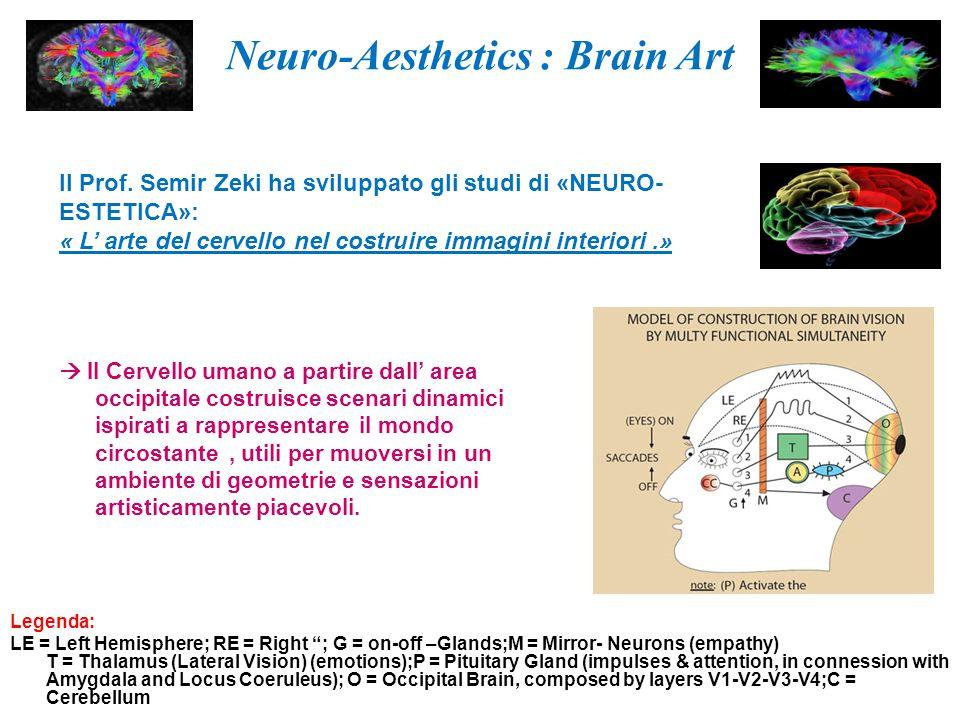  Tale importante scoperta ha aperto la strada a studi scientifici sul «teletrasporto» che cercano di comprendere come il cervello possa sviluppare capacità di comunicazione simultanea «empatica» ed anche «telepatica».