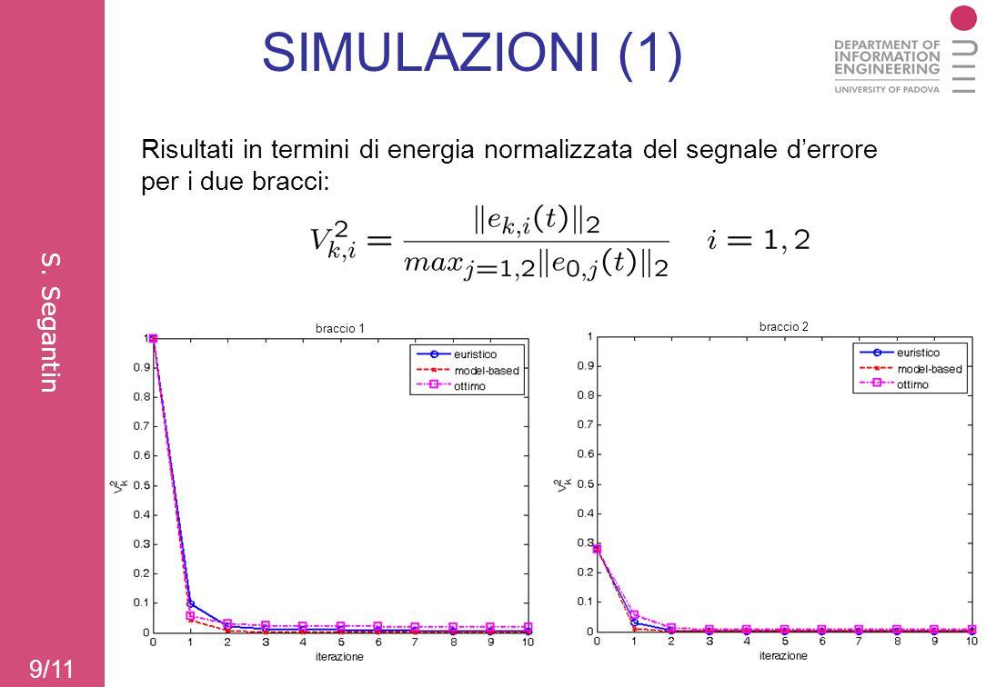 SIMULAZIONI (1) Risultati in termini di energia normalizzata del segnale d'errore per i due bracci: 9/11 S. Segantin braccio 1 braccio 2