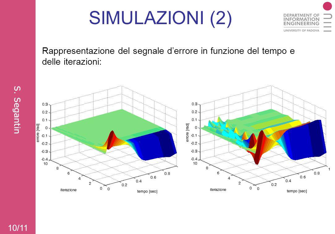 SIMULAZIONI (2) Rappresentazione del segnale d'errore in funzione del tempo e delle iterazioni: 10/11 S. Segantin