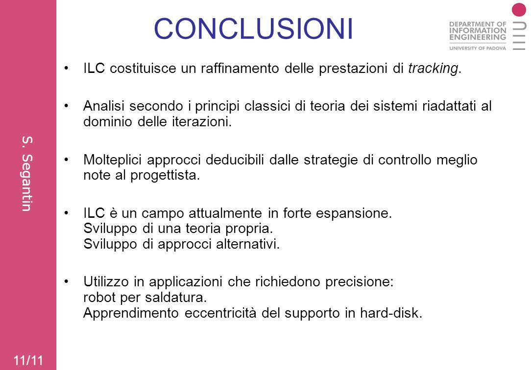 CONCLUSIONI ILC costituisce un raffinamento delle prestazioni di tracking. Analisi secondo i principi classici di teoria dei sistemi riadattati al dom