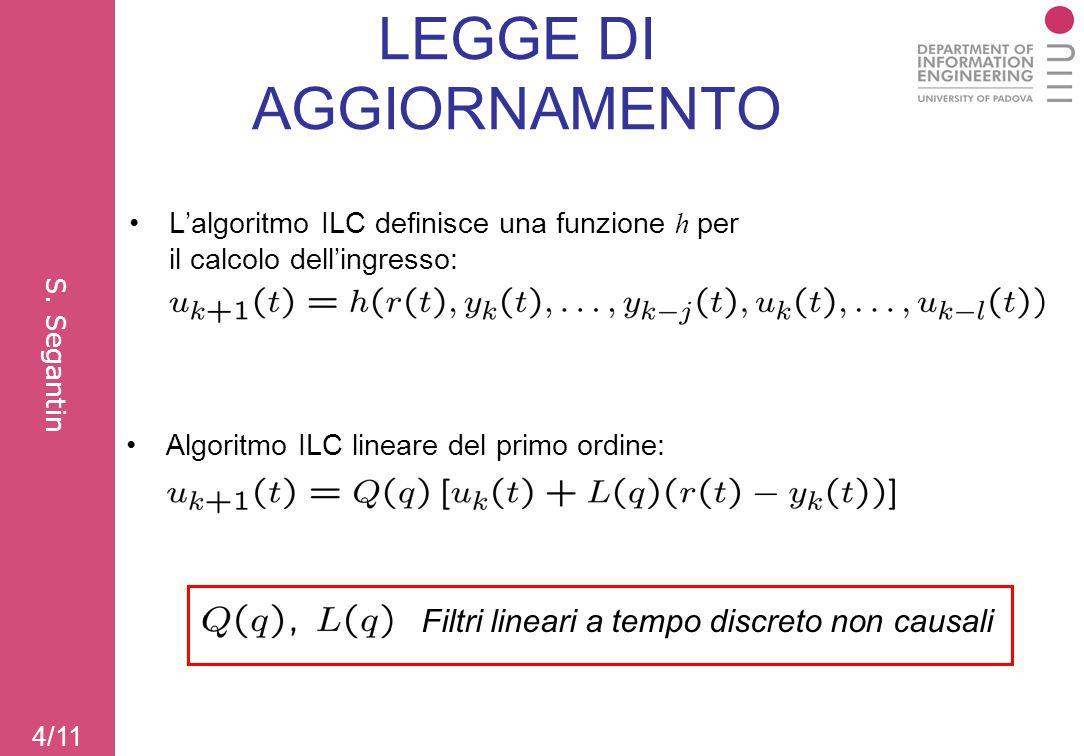 4/11 LEGGE DI AGGIORNAMENTO L'algoritmo ILC definisce una funzione h per il calcolo dell'ingresso: Algoritmo ILC lineare del primo ordine: Filtri line