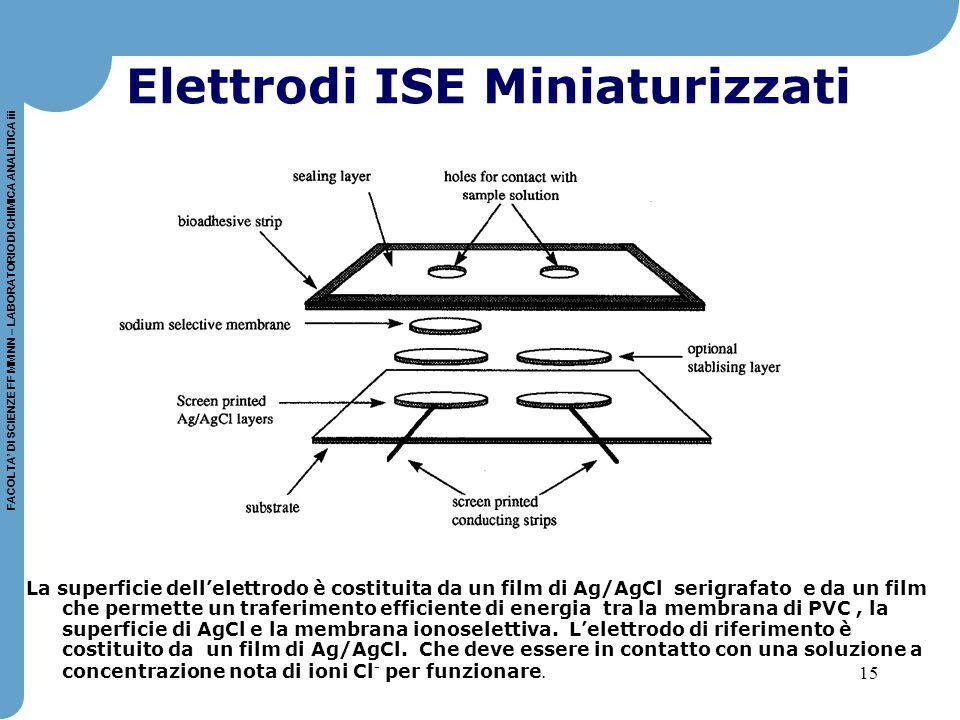 15 FACOLTA' DI SCIENZE FF MM NN – LABORATORIO DI CHIMICA ANALITICA iii Elettrodi ISE Miniaturizzati La superficie dell'elettrodo è costituita da un fi