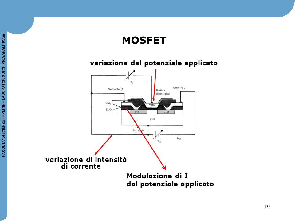 19 FACOLTA' DI SCIENZE FF MM NN – LABORATORIO DI CHIMICA ANALITICA iii MOSFET variazione del potenziale applicato variazione di intensità di corrente