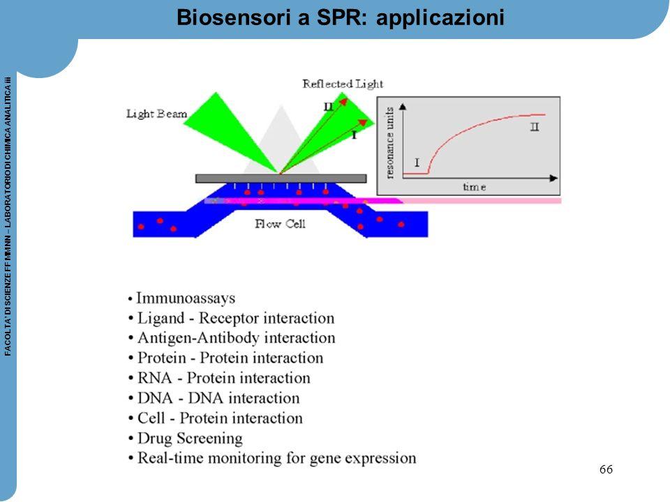 66 FACOLTA' DI SCIENZE FF MM NN – LABORATORIO DI CHIMICA ANALITICA iii Biosensori a SPR: applicazioni