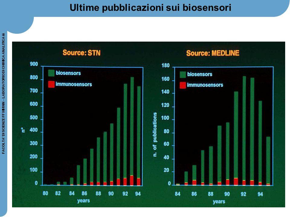 89 FACOLTA' DI SCIENZE FF MM NN – LABORATORIO DI CHIMICA ANALITICA iii Ultime pubblicazioni sui biosensori