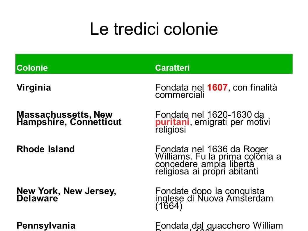Le tredici colonie ColonieCaratteri Virginia Fondata nel 1607, con finalità commerciali Massachussetts, New Hampshire, Connetticut Fondate nel 1620-1630 da puritani, emigrati per motivi religiosi Rhode Island Fondata nel 1636 da Roger Williams.