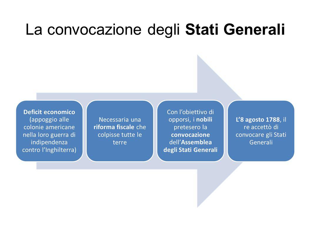 La convocazione degli Stati Generali