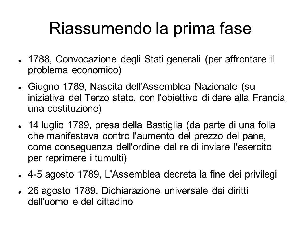 Riassumendo la prima fase 1788, Convocazione degli Stati generali (per affrontare il problema economico) Giugno 1789, Nascita dell'Assemblea Nazionale