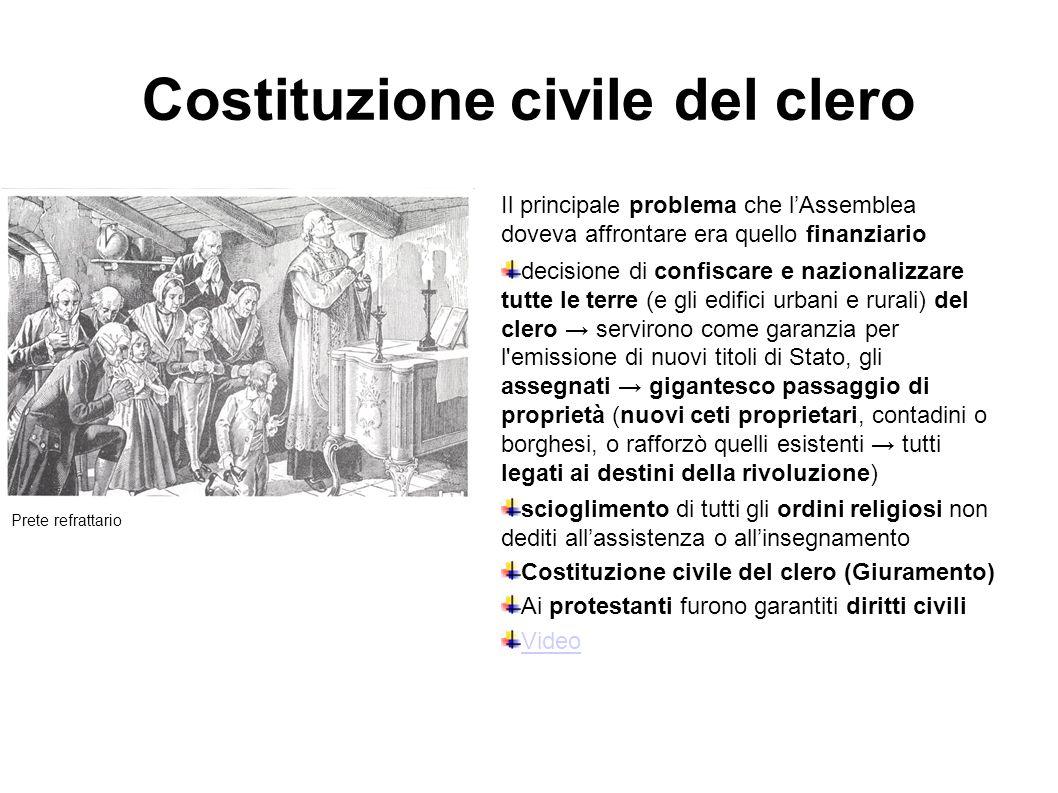Costituzione civile del clero Il principale problema che l'Assemblea doveva affrontare era quello finanziario decisione di confiscare e nazionalizzare