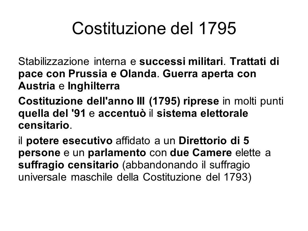 Costituzione del 1795 Stabilizzazione interna e successi militari. Trattati di pace con Prussia e Olanda. Guerra aperta con Austria e Inghilterra Cost