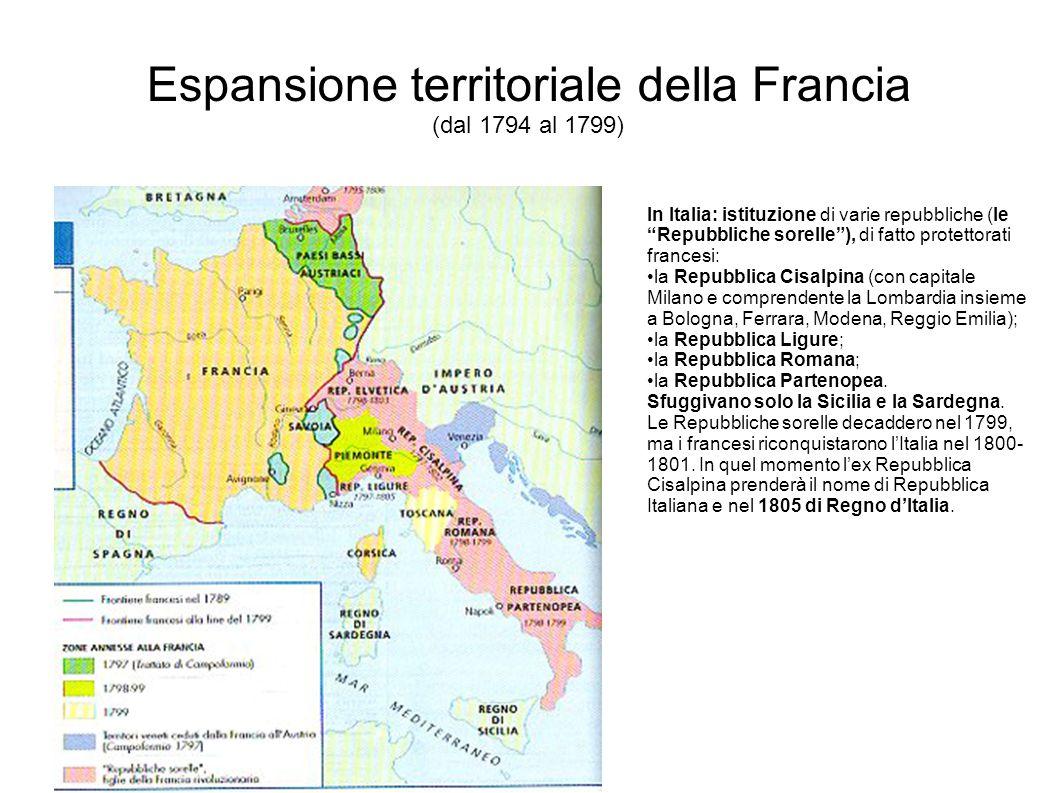 """Espansione territoriale della Francia (dal 1794 al 1799) In Italia: istituzione di varie repubbliche (le """"Repubbliche sorelle""""), di fatto protettorati"""