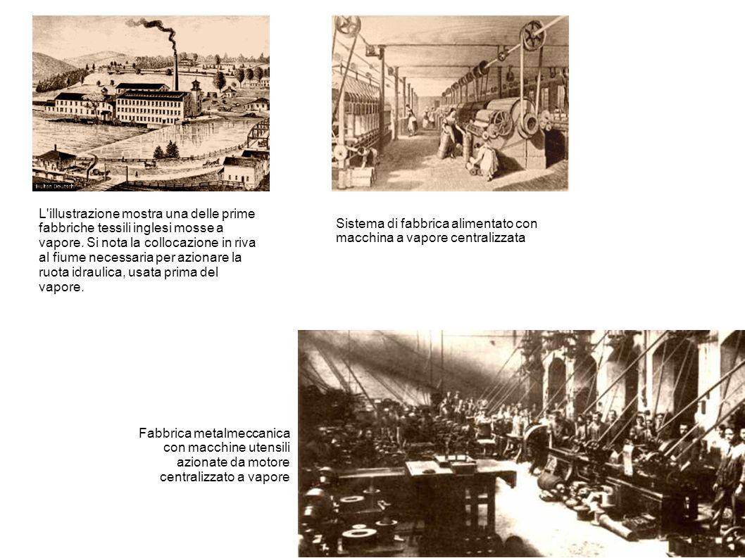 L illustrazione mostra una delle prime fabbriche tessili inglesi mosse a vapore.