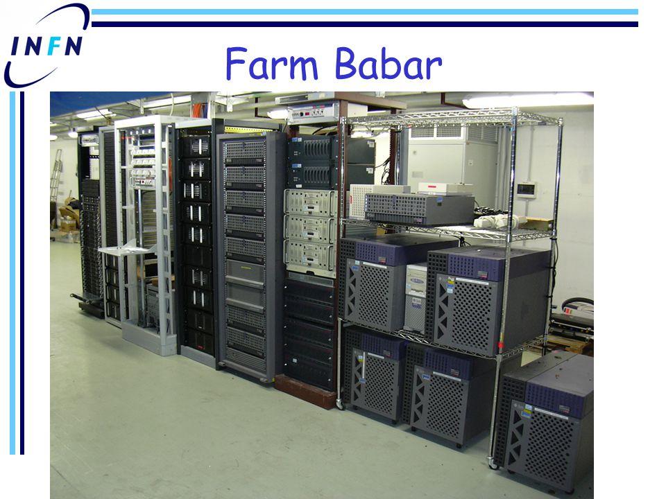 Farm Babar