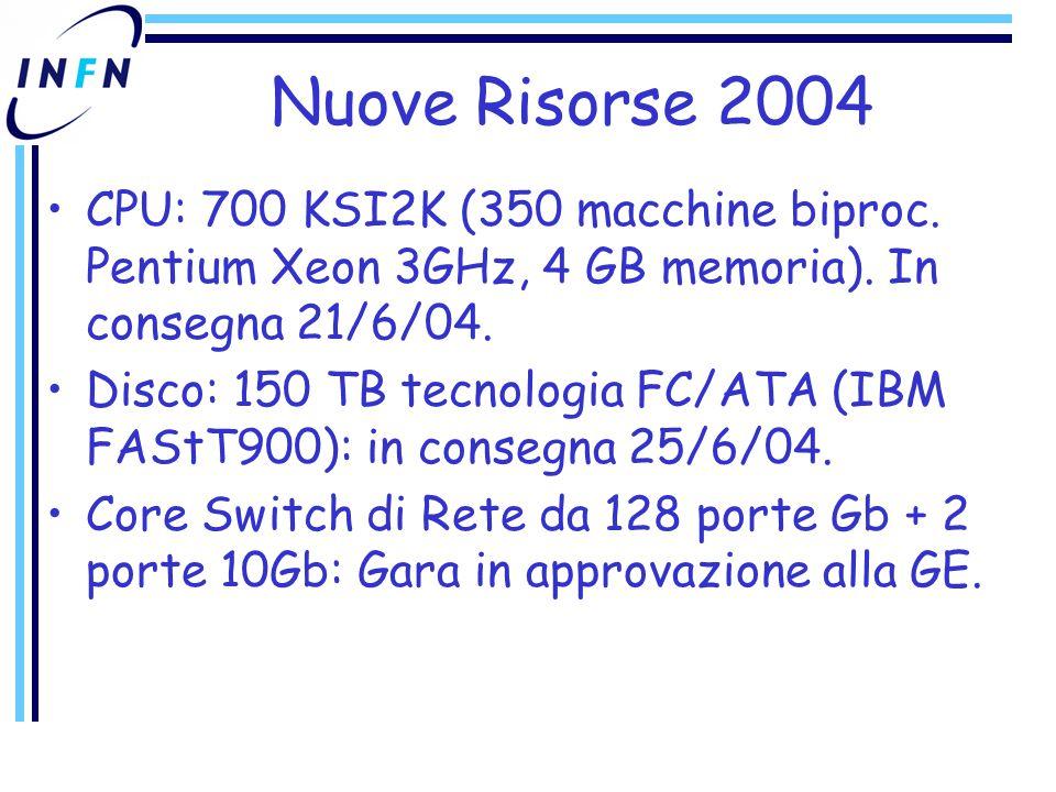 Nuove Risorse 2004 CPU: 700 KSI2K (350 macchine biproc.