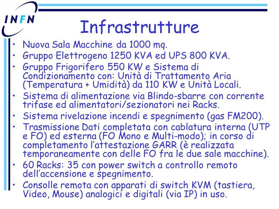 Infrastrutture Nuova Sala Macchine da 1000 mq. Gruppo Elettrogeno 1250 KVA ed UPS 800 KVA.