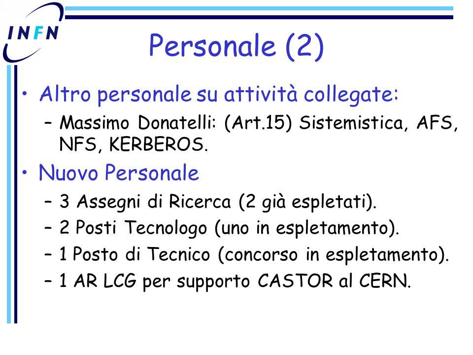 Personale (2) Altro personale su attività collegate: –Massimo Donatelli: (Art.15) Sistemistica, AFS, NFS, KERBEROS.