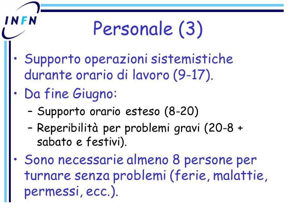 Personale (3) Supporto operazioni sistemistiche durante orario di lavoro (9-17).