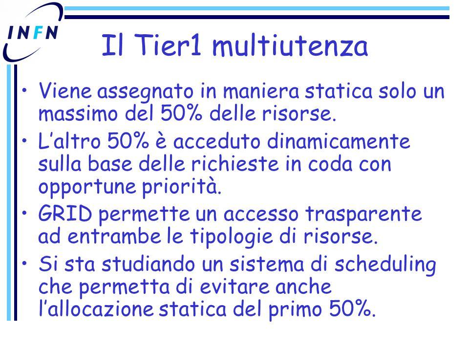 Il Tier1 multiutenza Viene assegnato in maniera statica solo un massimo del 50% delle risorse.