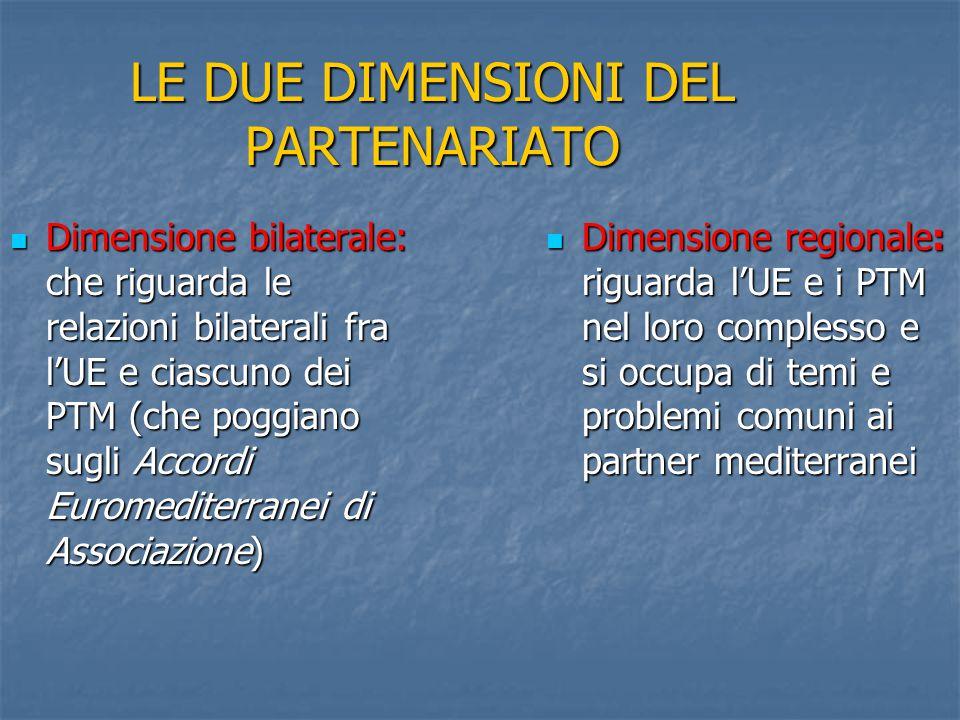 LE DUE DIMENSIONI DEL PARTENARIATO Dimensione bilaterale: che riguarda le relazioni bilaterali fra l'UE e ciascuno dei PTM (che poggiano sugli Accordi