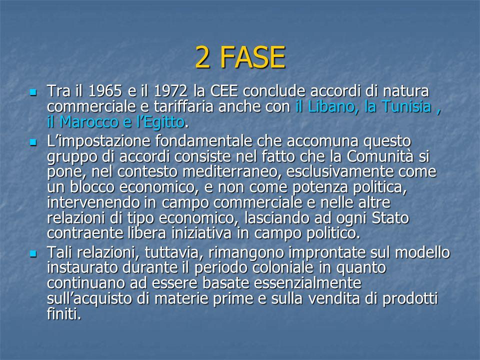2 FASE Tra il 1965 e il 1972 la CEE conclude accordi di natura commerciale e tariffaria anche con il Libano, la Tunisia, il Marocco e l'Egitto. Tra il