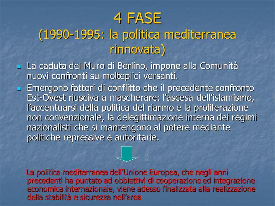 4 FASE (1990-1995: la politica mediterranea rinnovata) La caduta del Muro di Berlino, impone alla Comunità nuovi confronti su molteplici versanti.