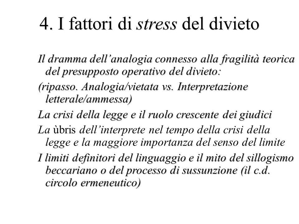 4. I fattori di stress del divieto Il dramma dell'analogia connesso alla fragilità teorica del presupposto operativo del divieto: (ripasso. Analogia/v