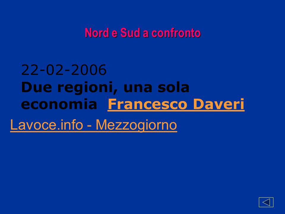 Nord e Sud a confronto 22-02-2006 Due regioni, una sola economia Francesco DaveriFrancesco Daveri Lavoce.info - Mezzogiorno