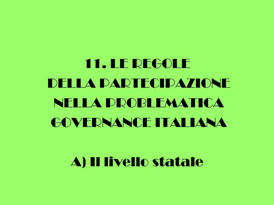 11. LE REGOLE DELLA PARTECIPAZIONE NELLA PROBLEMATICA GOVERNANCE ITALIANA A) Il livello statale