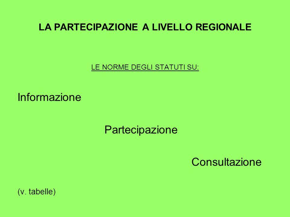 LA PARTECIPAZIONE A LIVELLO REGIONALE LE NORME DEGLI STATUTI SU: Informazione Partecipazione Consultazione (v.