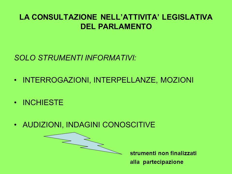 LA CONSULTAZIONE NELL'ATTIVITA' LEGISLATIVA DEL PARLAMENTO SOLO STRUMENTI INFORMATIVI: INTERROGAZIONI, INTERPELLANZE, MOZIONI INCHIESTE AUDIZIONI, INDAGINI CONOSCITIVE strumenti non finalizzati alla partecipazione