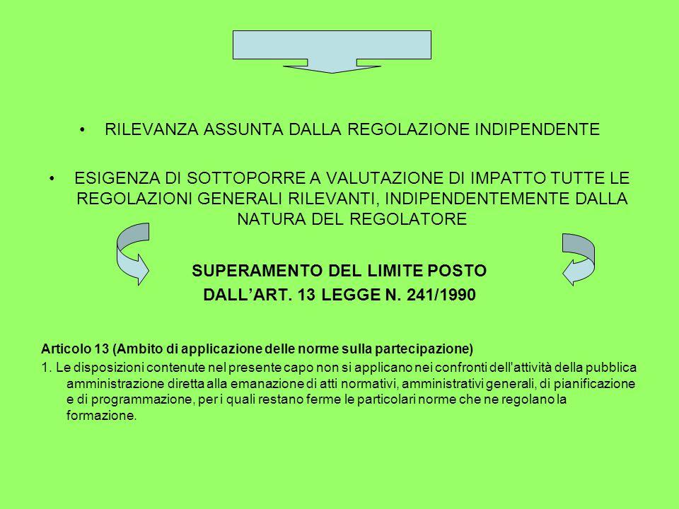 RILEVANZA ASSUNTA DALLA REGOLAZIONE INDIPENDENTE ESIGENZA DI SOTTOPORRE A VALUTAZIONE DI IMPATTO TUTTE LE REGOLAZIONI GENERALI RILEVANTI, INDIPENDENTEMENTE DALLA NATURA DEL REGOLATORE SUPERAMENTO DEL LIMITE POSTO DALL'ART.