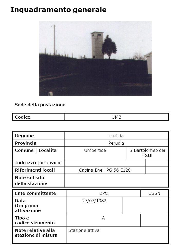 Sede della postazione CodiceUMB Ente committenteDPCUSSN Data Ora prima attivazione 27/07/1982 Tipo e codice strumento A Note relative alla stazione di