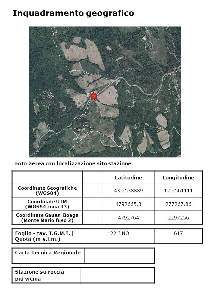Foto aerea con localizzazione sito stazione Foglio - tav. I.G.M.I. | Quota (m s.l.m.) 122 I NO617 Inquadramento geografico LatitudineLongitudine Coord
