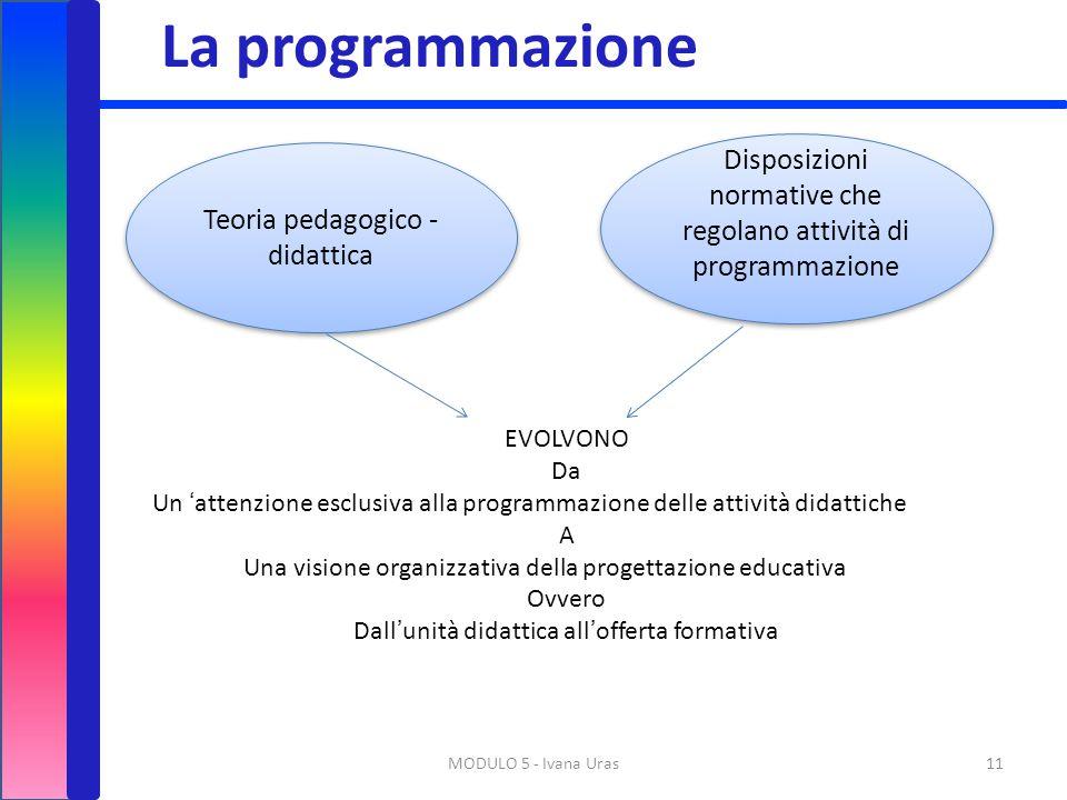 La programmazione Teoria pedagogico - didattica Disposizioni normative che regolano attività di programmazione EVOLVONO Da Un 'attenzione esclusiva al