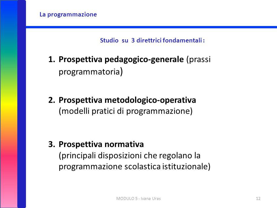 12MODULO 5 - Ivana Uras Studio su 3 direttrici fondamentali : La programmazione 1.Prospettiva pedagogico-generale (prassi programmatoria ) 2.Prospetti
