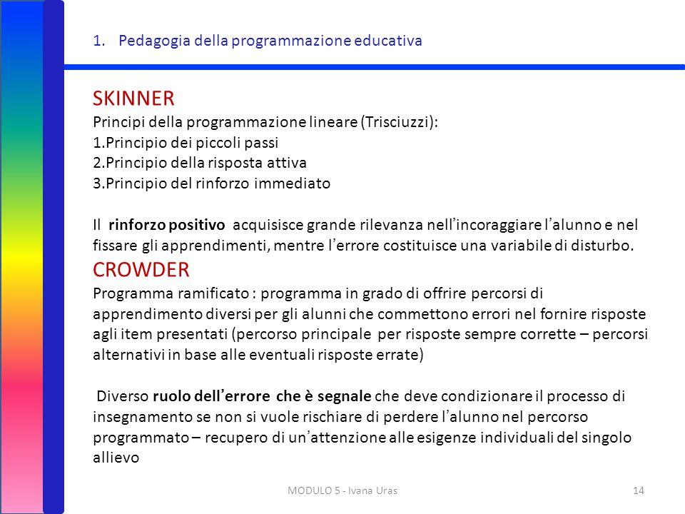 14MODULO 5 - Ivana Uras 1.Pedagogia della programmazione educativa SKINNER Principi della programmazione lineare (Trisciuzzi): 1.Principio dei piccoli