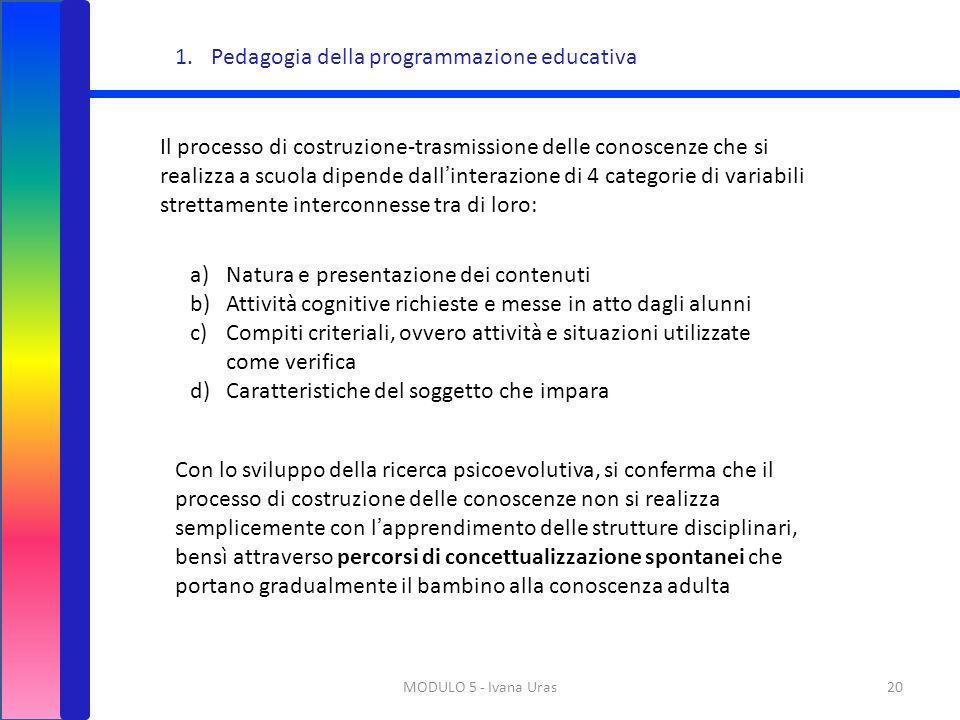 MODULO 5 - Ivana Uras20 1.Pedagogia della programmazione educativa Il processo di costruzione-trasmissione delle conoscenze che si realizza a scuola d