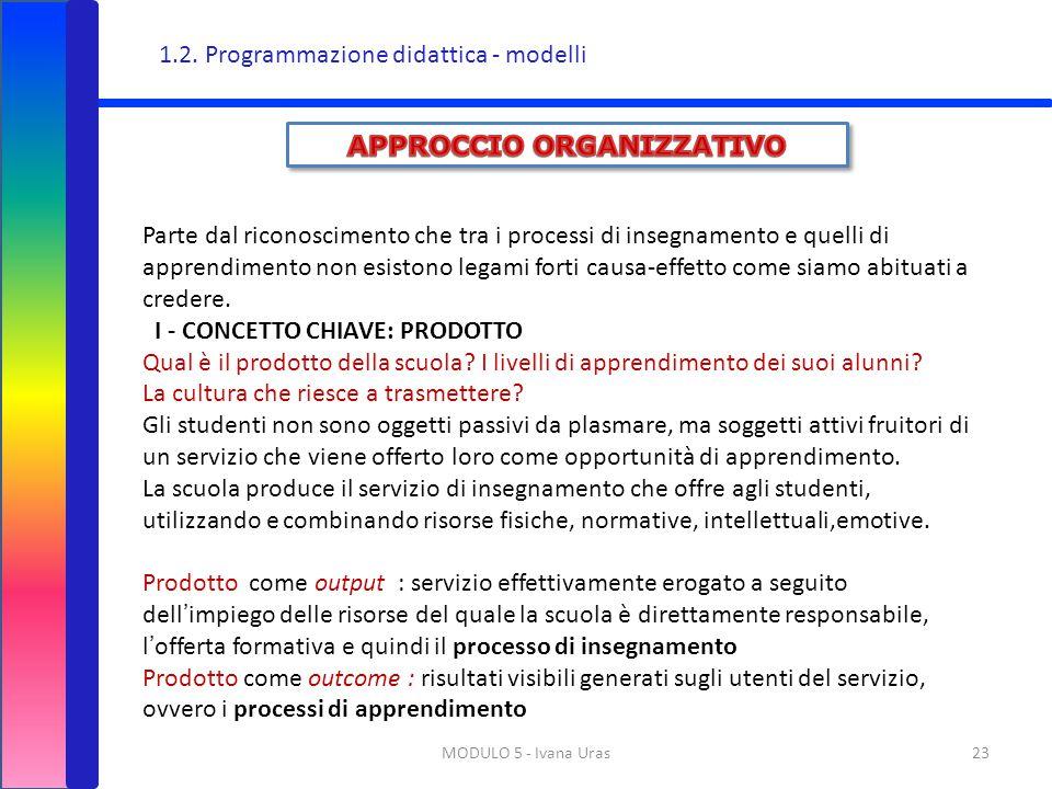 MODULO 5 - Ivana Uras23 Parte dal riconoscimento che tra i processi di insegnamento e quelli di apprendimento non esistono legami forti causa-effetto