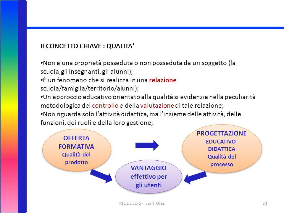MODULO 5 - Ivana Uras24 II CONCETTO CHIAVE : QUALITA' Non è una proprietà posseduta o non posseduta da un soggetto (la scuola,gli insegnanti, gli alun